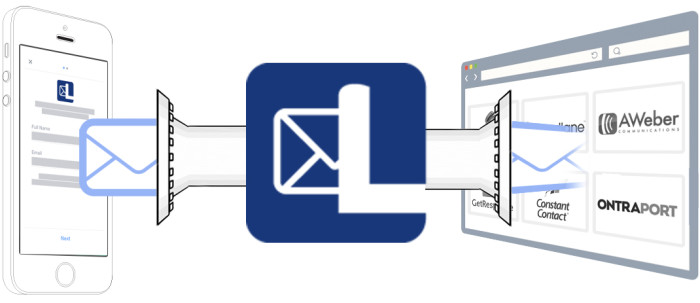 LeadsTunnel - Unlimited License