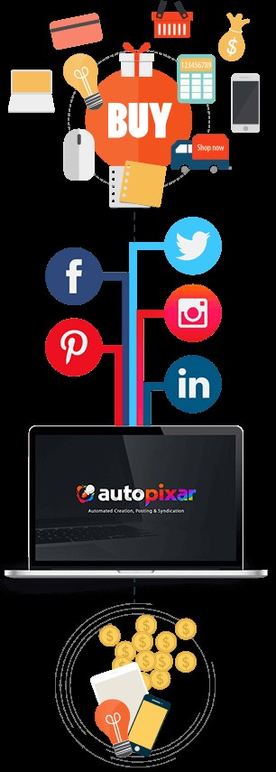 Autopixar PRO App Software By Brett Ingram & Mo Latif