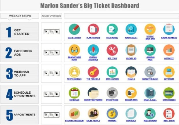 Big Ticket Dashboard 2.0 Lifetime Access by Marlon Sanders