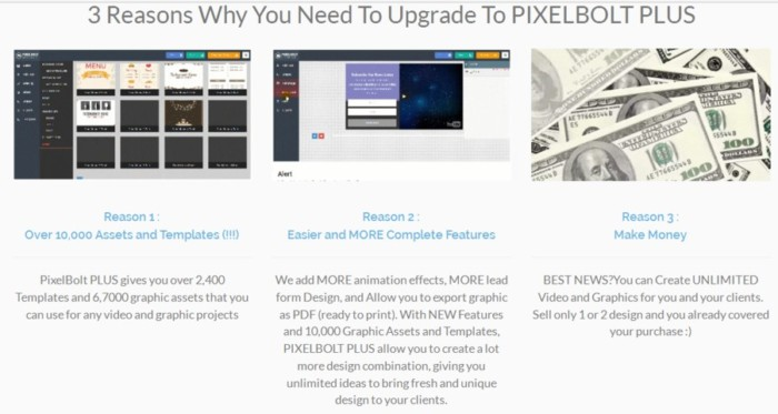 PixelBolt Plus 10,000 Templates and Assets by Maulana Malik