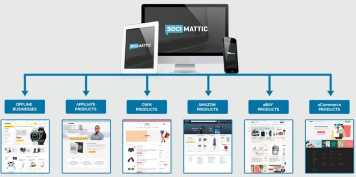 Socimattic Automated Visual Quote Creator Software by Mo Latif