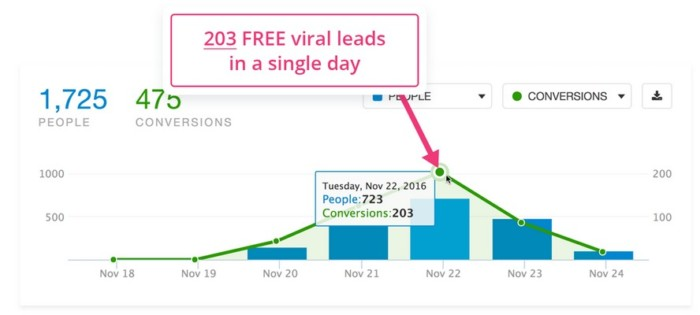 FlowLeads App Viral Email List Building Software by Precious Ngwu