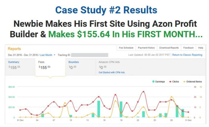 Azon Profit Builder Amazon Affiliate Site Builder Software by Ankur Shukla