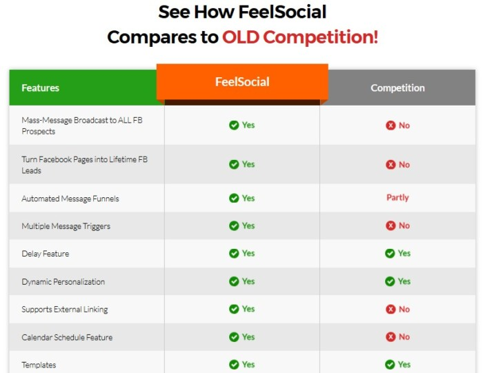 FeelSocial Premium Facebook Messaging Software by Brad Stephens