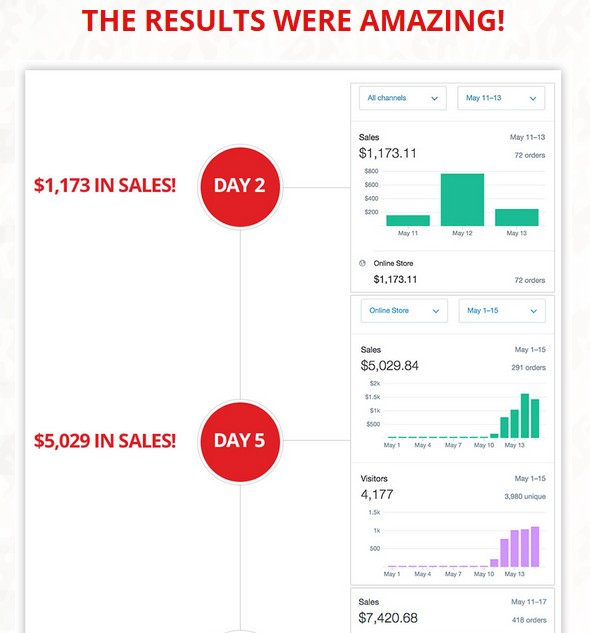 Slingly Commercify 2.0 eCommerce Automation by Ricky Mataka