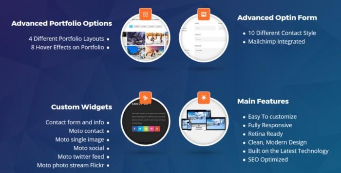 MotoTheme V2 WordPress Theme by Vivek Kumar Gour