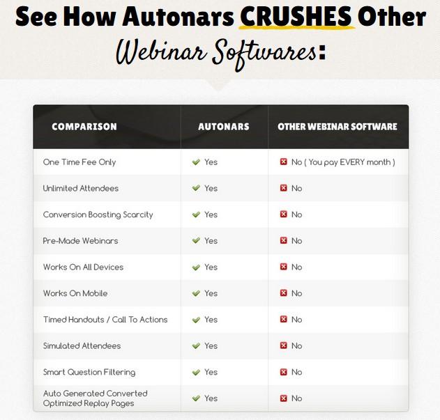 Autonars App Software by Brett Rutecky