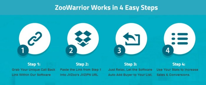 ZooWarrior Software And Training by Han Fan