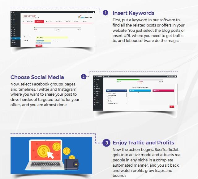 SociTrafficJet Social Media Traffic Software by Dr. Amit Pareek