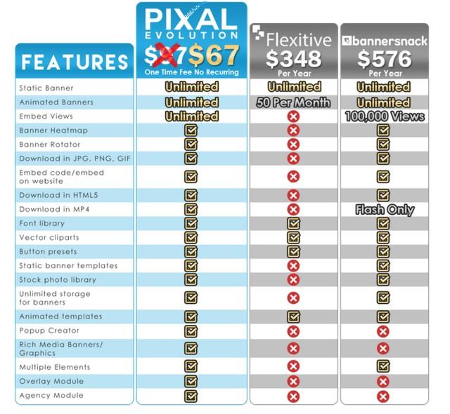 Pixal Evolution Banner Creator Software by Richard Fairbairn Review