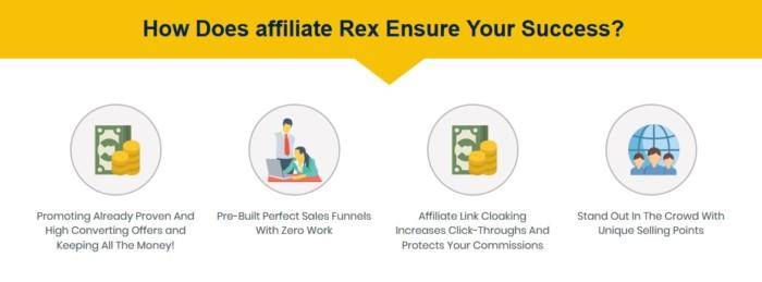 Affiliate Rex V2 Plugin Software by Tony Marriott Affiliate Rex Funnels