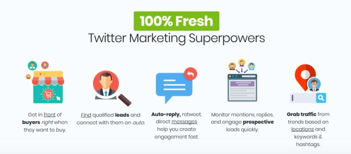 TweetPush PRO Twitter Marketing Software | JVZOO RESEARCH